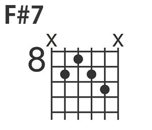 chord-diagram